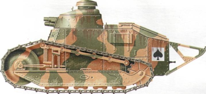 ЛЕГКИЙ ТАНК «РЕНО» FT-17