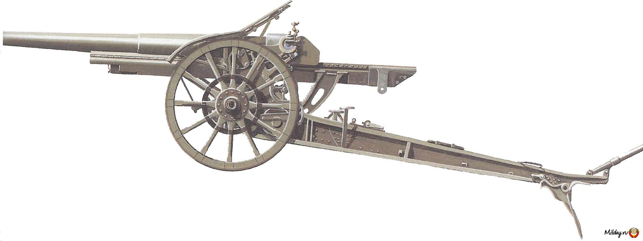 Полевая 105-мм пушка образца 1913 года концерна «Шнейдер»