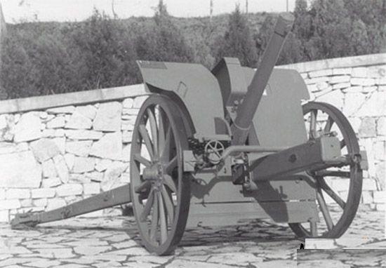 75-мм полевая пушка 75/27 образца 1906 года