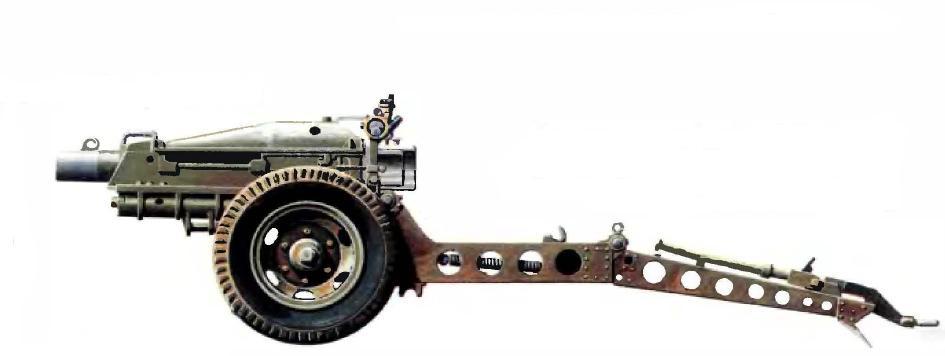 75-мм легкая гаубица М1А1