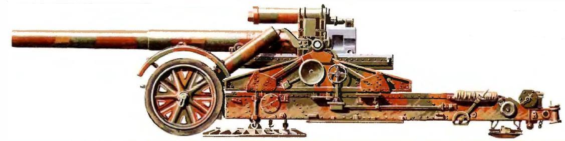 170-мм тяжелые гаубицы К 18 и 21-см Mrs 18