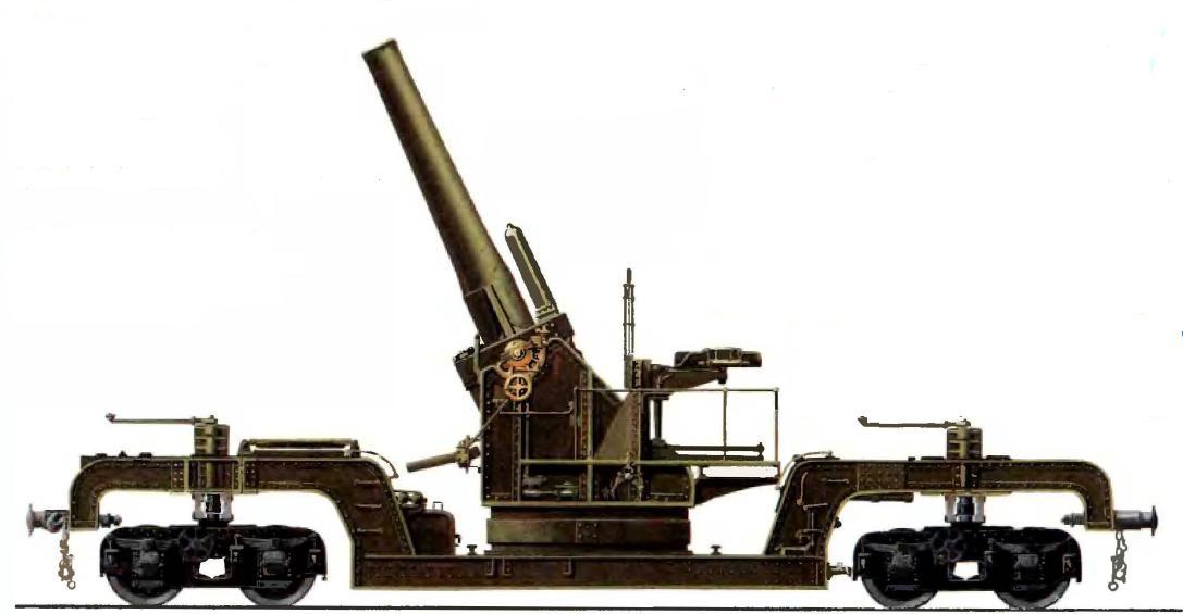 Английские 12-дюймовые ж/д гаубицы Mk1 ,Mk3 и Mk5