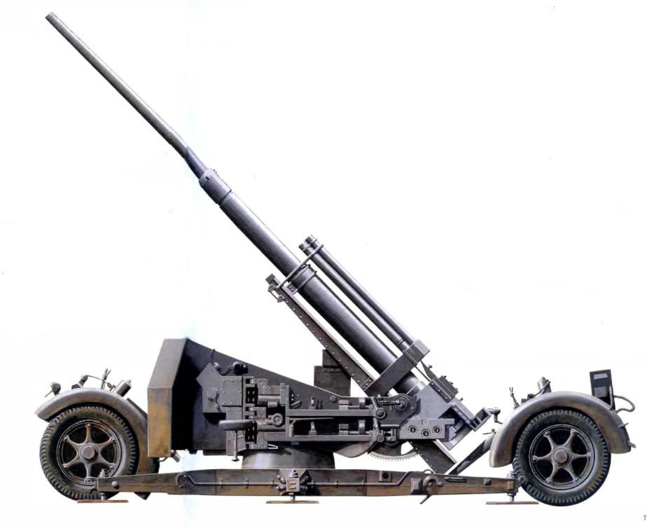 «88» в действии. От зенитки до истребителя танков FlaK 18/36/37/41