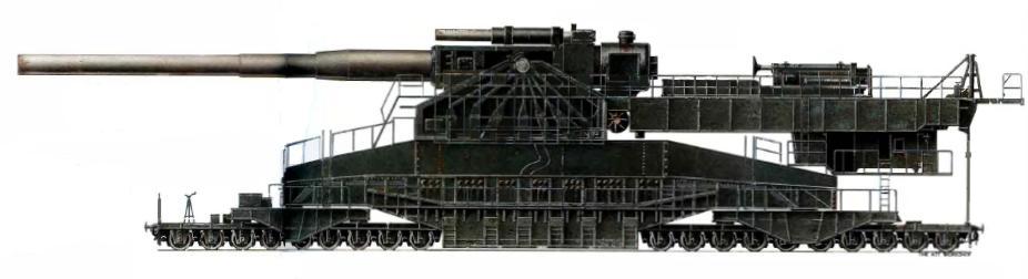 800-мм пушка 80 см К. (Е) на железнодорожном транспортере. «Большой Густав»